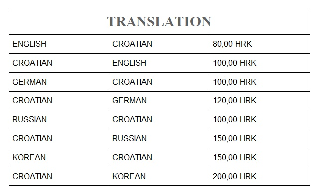 translation-table